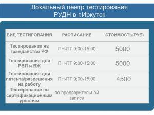 Стоимость тестирования